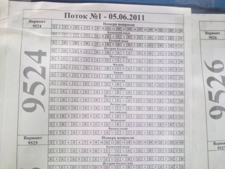 Шпора на сотку по ент 2011 — pic 1